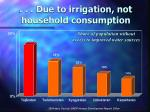 due to irrigation not household consumption