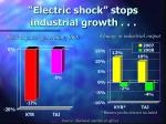 electric shock stops industrial growth