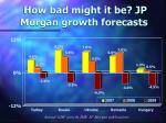 how bad might it be jp morgan growth forecasts
