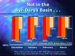 not in the syr darya basin
