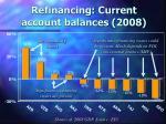refinancing current account balances 2008
