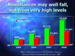remittances may well fall but from very high levels