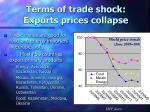 terms of trade shock exports prices collapse
