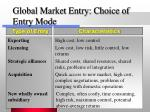 global market entry choice of entry mode