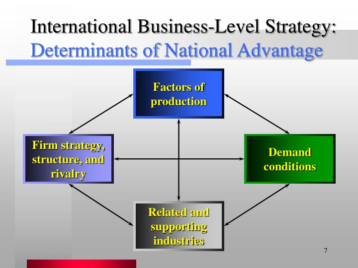 determinants of national advantage Firms' competitive and national comparative advantages as joint determinants of trade composition by kamal abd-el-rahman c o n t e n t s : i introduction.