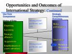 opportunities and outcomes of international strategy continued