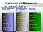 opportunities and outcomes of international strategy