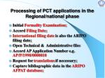 processing of pct applications in the regional national phase