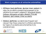 work in progress on oil extraction externalities