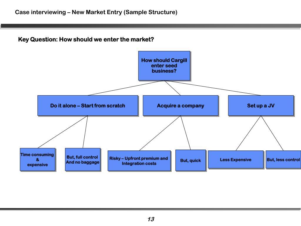Key Question: How should we enter the market?
