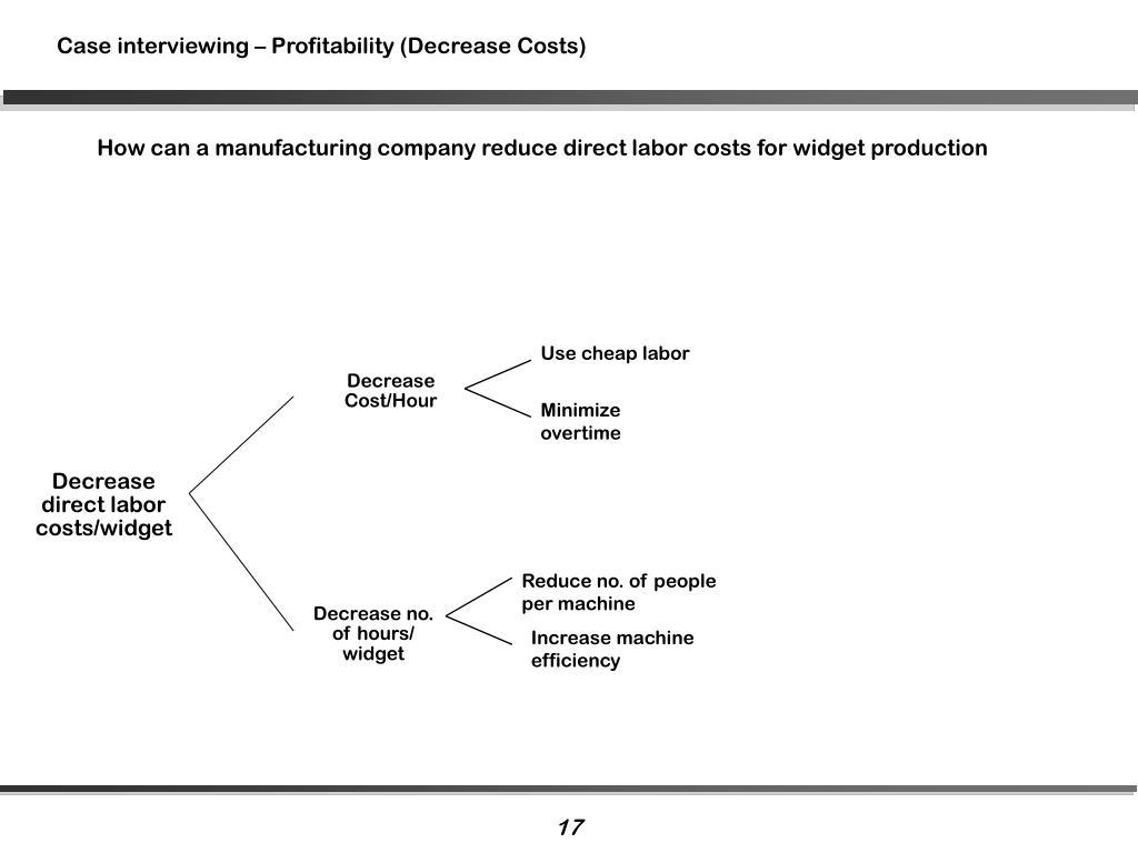Case interviewing – Profitability (Decrease Costs)