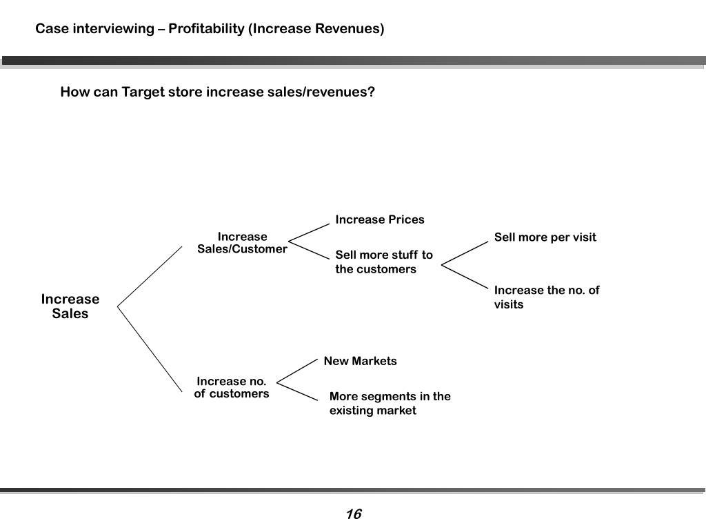 Case interviewing – Profitability (Increase Revenues)