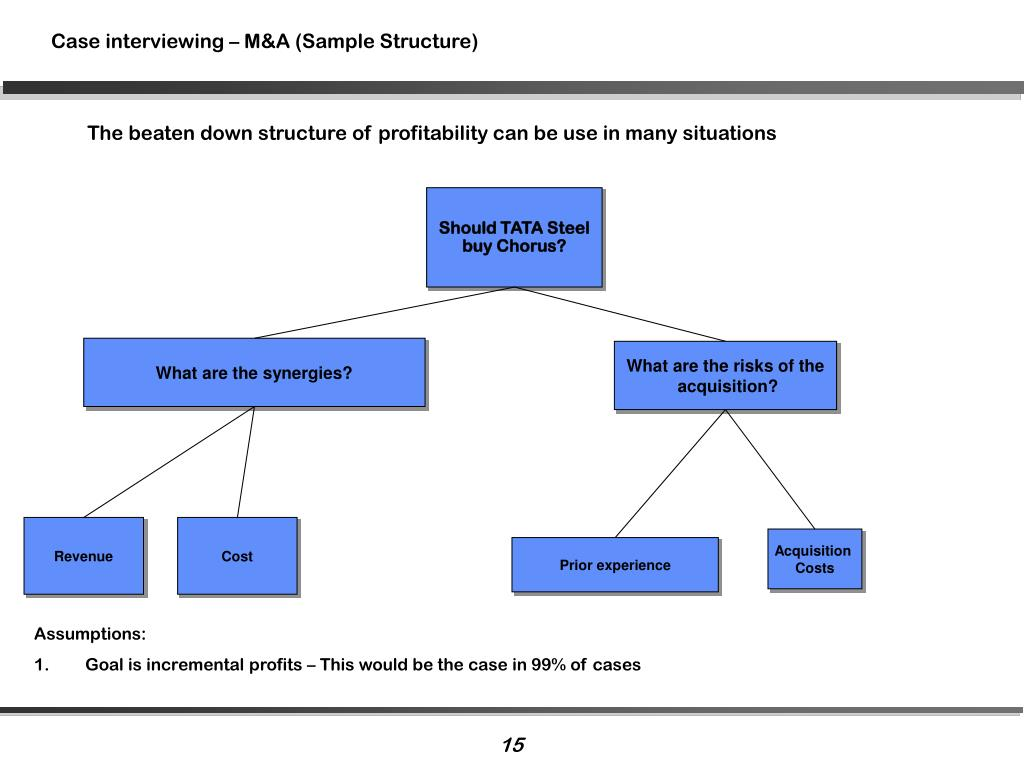 Case interviewing – M&A (Sample Structure)