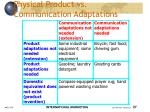 physical product vs communication adaptations