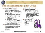 the international life cycle