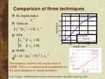 comparison of three techniques