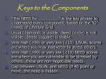 keys to the components