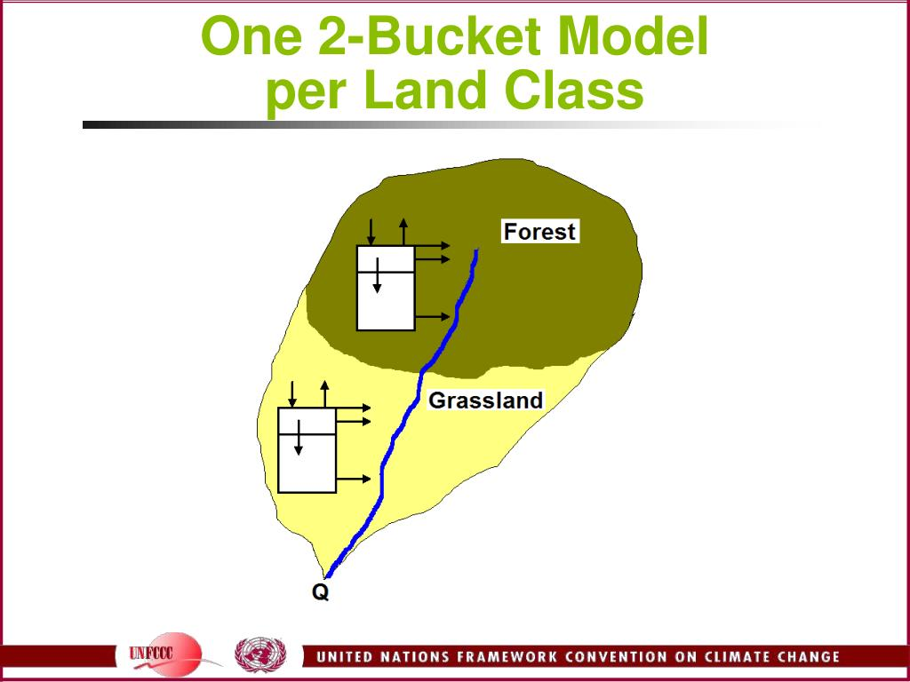 One 2-Bucket Model