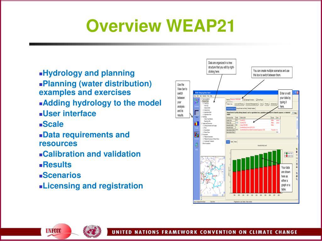 Overview WEAP21