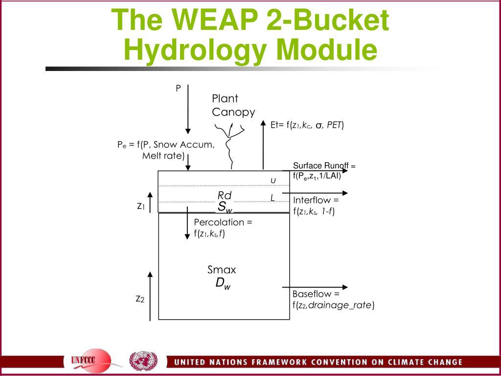 The WEAP 2-Bucket