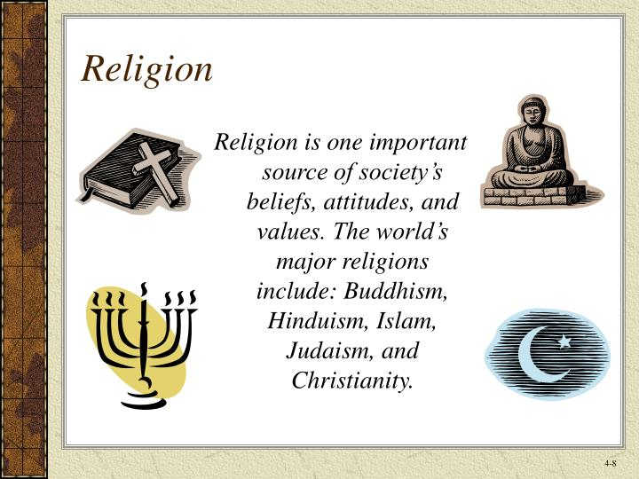the holy books of christianity hinduism islam buddhism and judaism Judaism christianity, and islam, in contrast to hinduism and buddhism, are all monotheistic faiths that worship the god of adam, abraham, and moses-creator, sustainer, and lord of the universe they share a common belief in the oneness of god (monotheism), sacred history (history as the theater of god's activity and the encounter of god and.