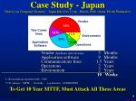 case study japan survey on computer security japan info dev corp march 1986 trans eiichi watanabe
