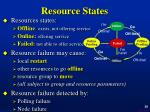resource states