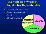the microsoft vision plug play dependability