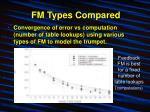 fm types compared14