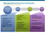 managed cloud services community benefits for partners at two levels
