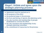 stage1 initiate and agree upon the strategic planning process