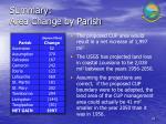 summary area change by parish