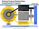 defining program relationships complementary programs
