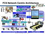 fcs network centric architecture