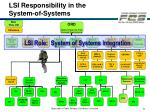 lsi responsibility in the system of systems