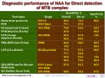diagnostic performance of naa for direct detection of mtb complex