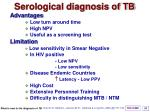 serological diagnosis of tb