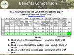 benefits comparison 1 of 2