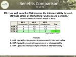benefits comparison 2 of 2