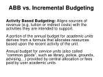 abb vs incremental budgeting