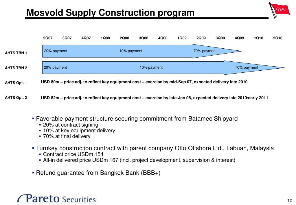 Mosvold Supply Construction program