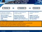 operational logistics support partnership olsp concept