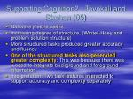 supporting cognition tavokali and skehan 05