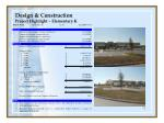 design construction project highlight elementary k
