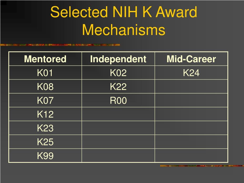 Selected NIH K Award Mechanisms