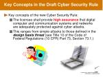 key concepts in the draft cyber security rule