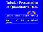 tabular presentation of quantitative data