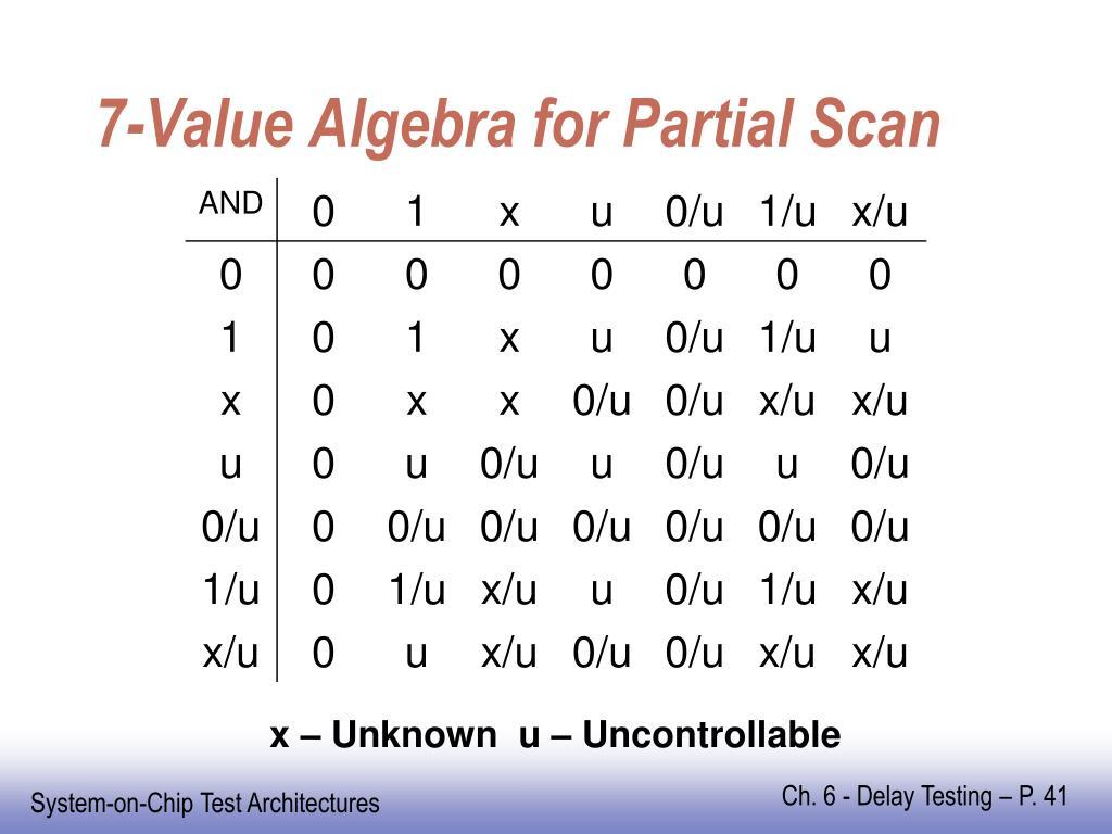 7-Value Algebra for Partial Scan
