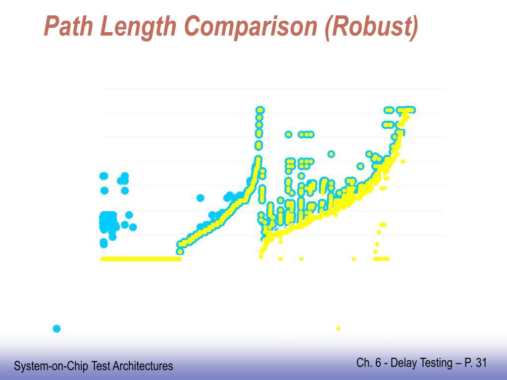 Path Length Comparison (Robust)