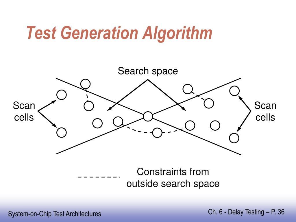 Test Generation Algorithm